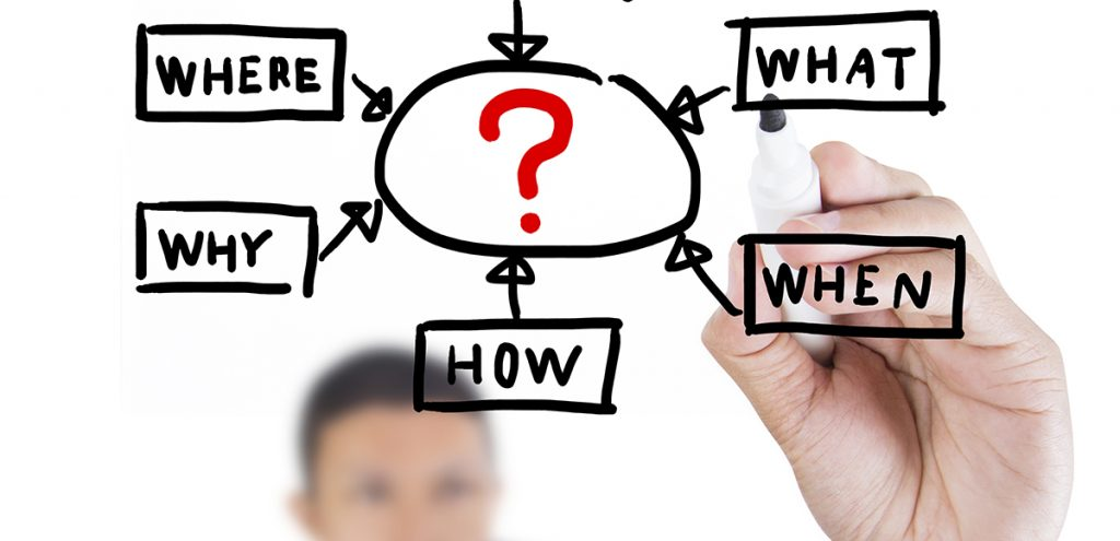 business communications marketing